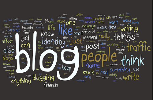 Image result for image of blog
